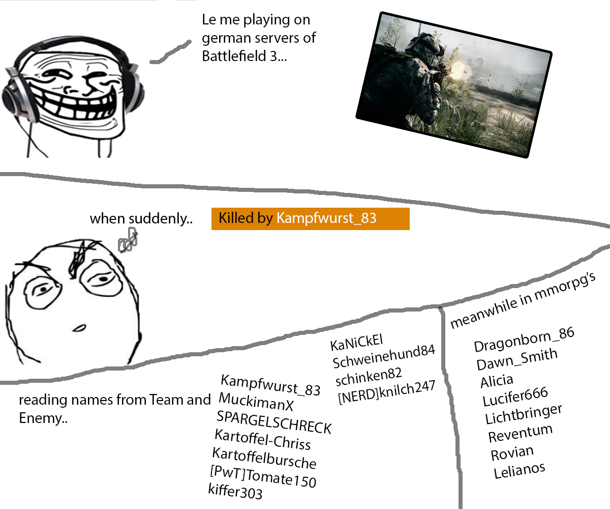 Battlefield 3 German Names!