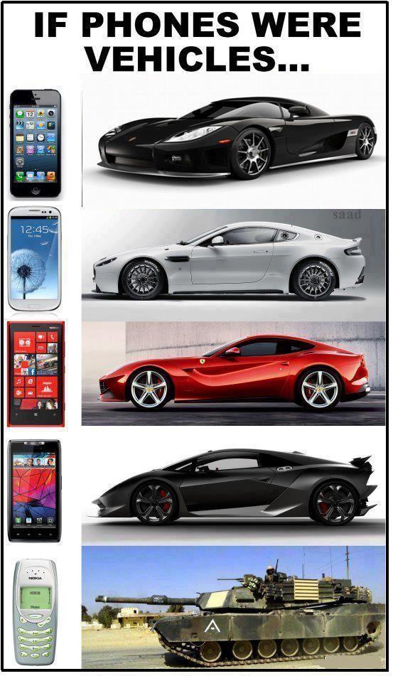 evo x auto vs mise au point manuelle