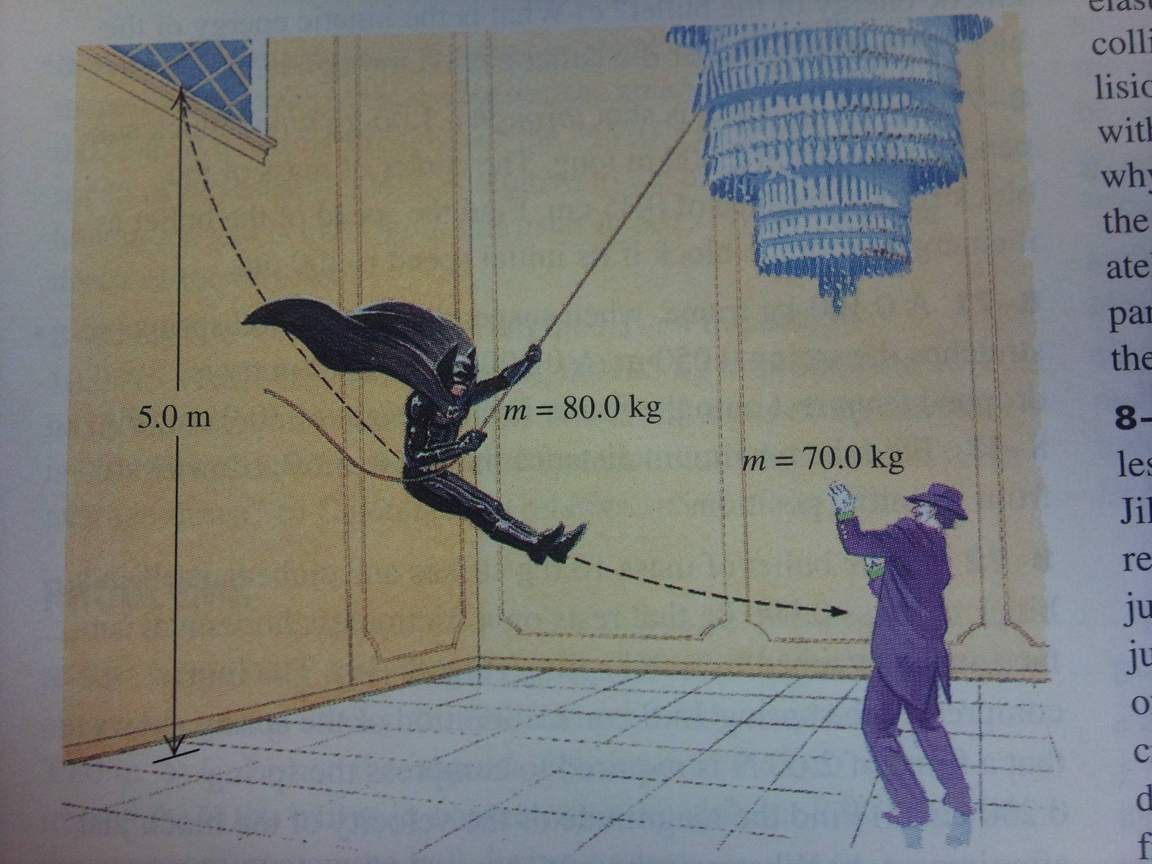Found this in my physics text book.