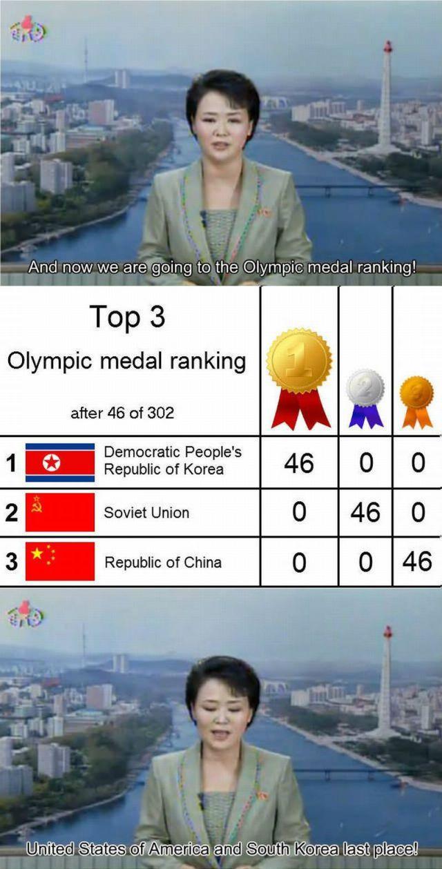pyongyang master race