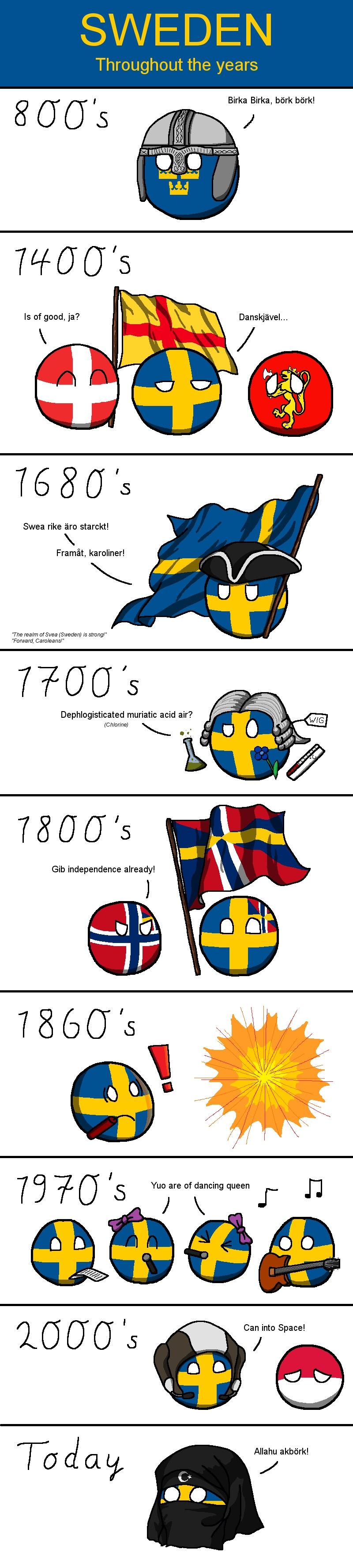 Brief summary of Sweden's history