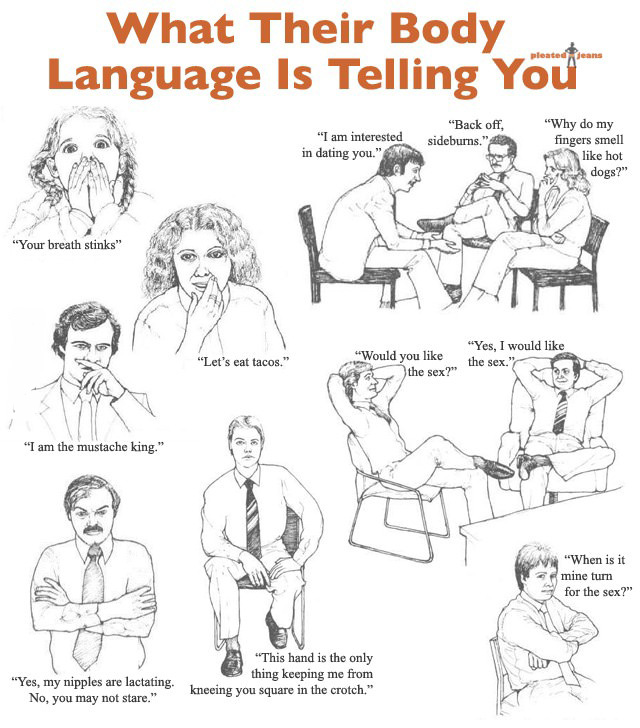 What my body language says about me