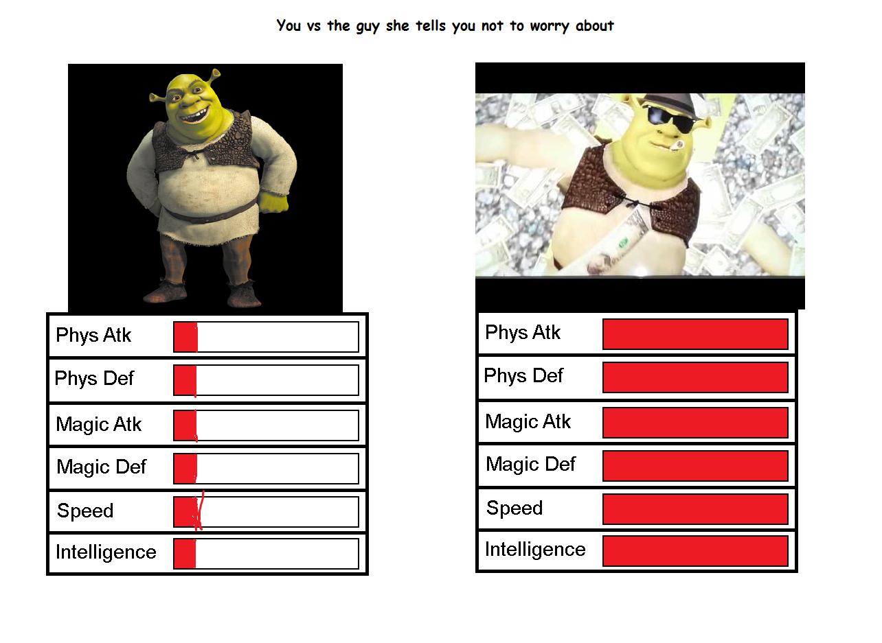 Shrek has swag 4