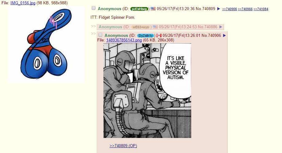 anon porn