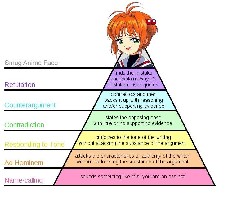 dicussing on /a/ in a nutshell