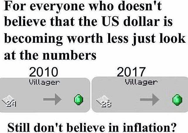 InBlation