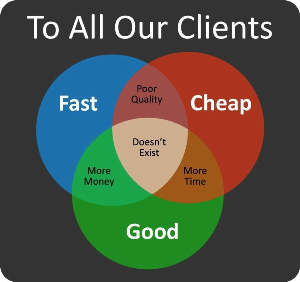 Show your client this picture the next time they ask for a discount.