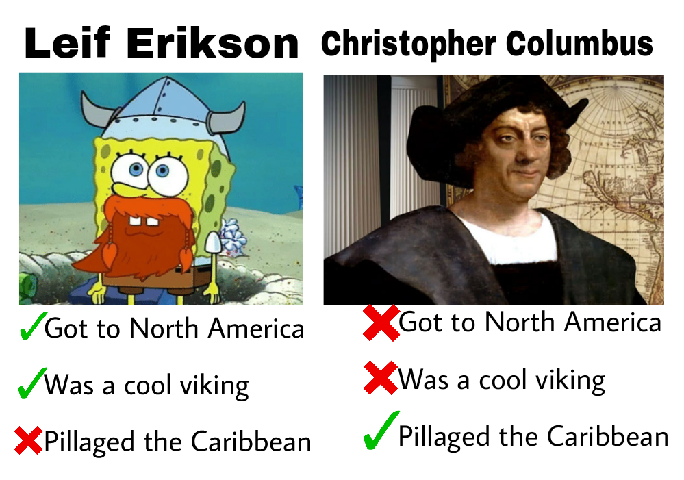 Best presentation of Leif Erikson.