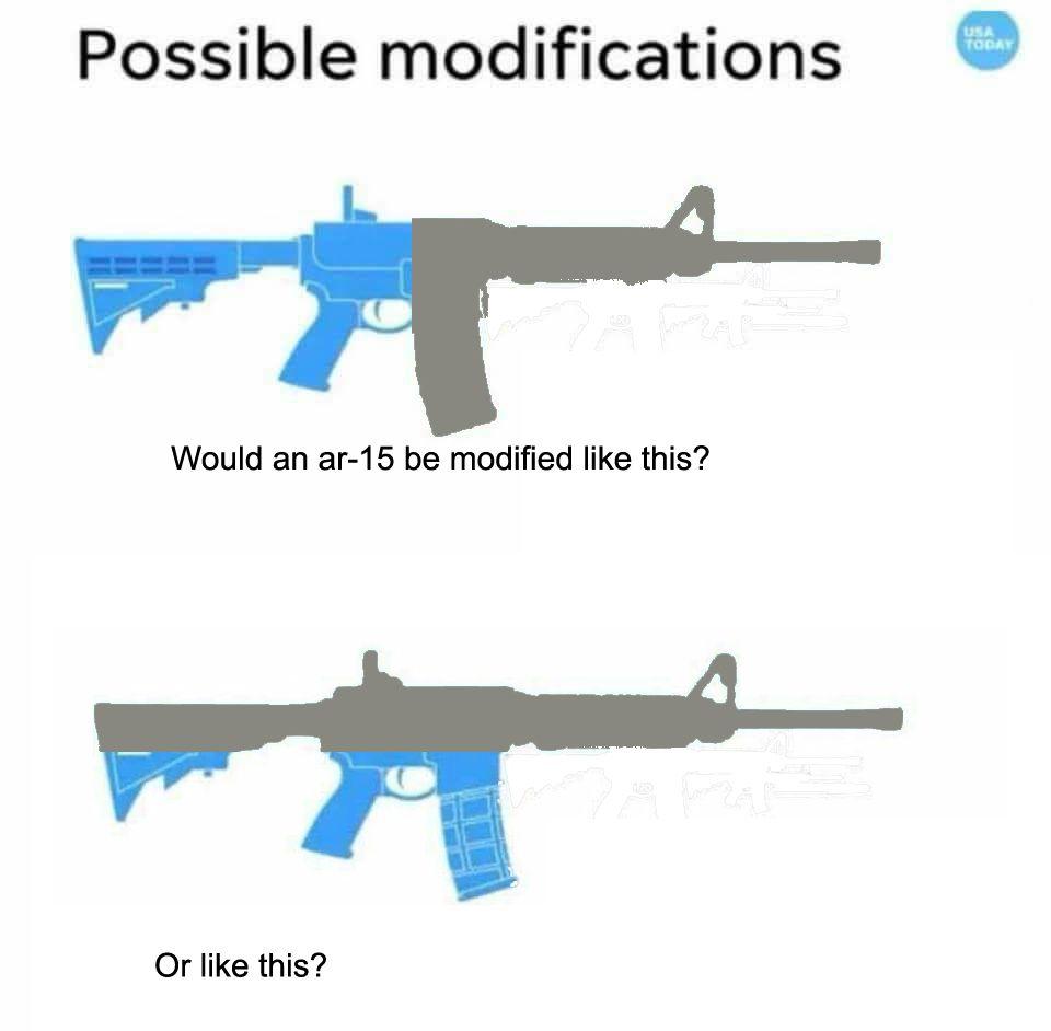 Memes of an AR15 theme