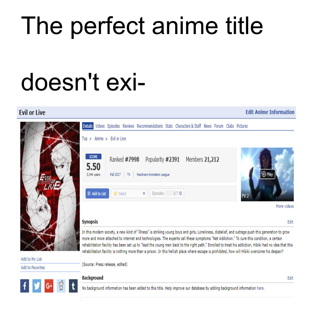 The perfect title