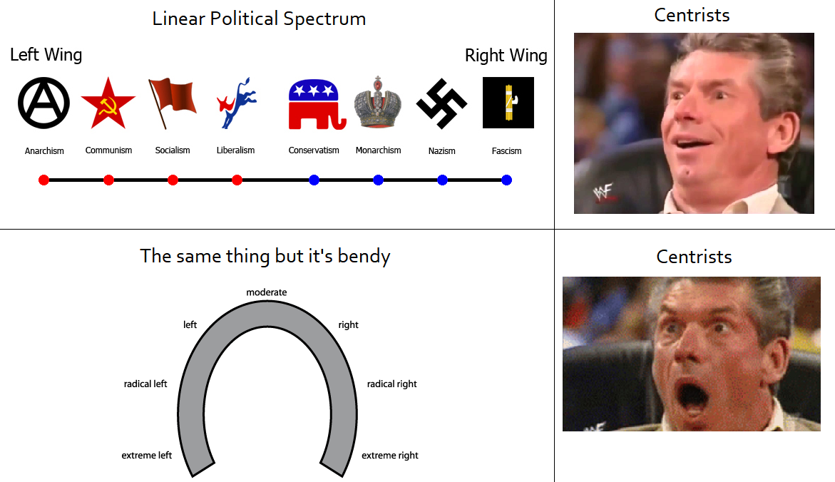 Who would win, long and complex history of politics or one bendy boi?