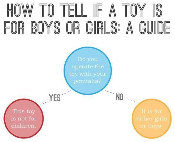 A handy guide to Xmas shopping for children