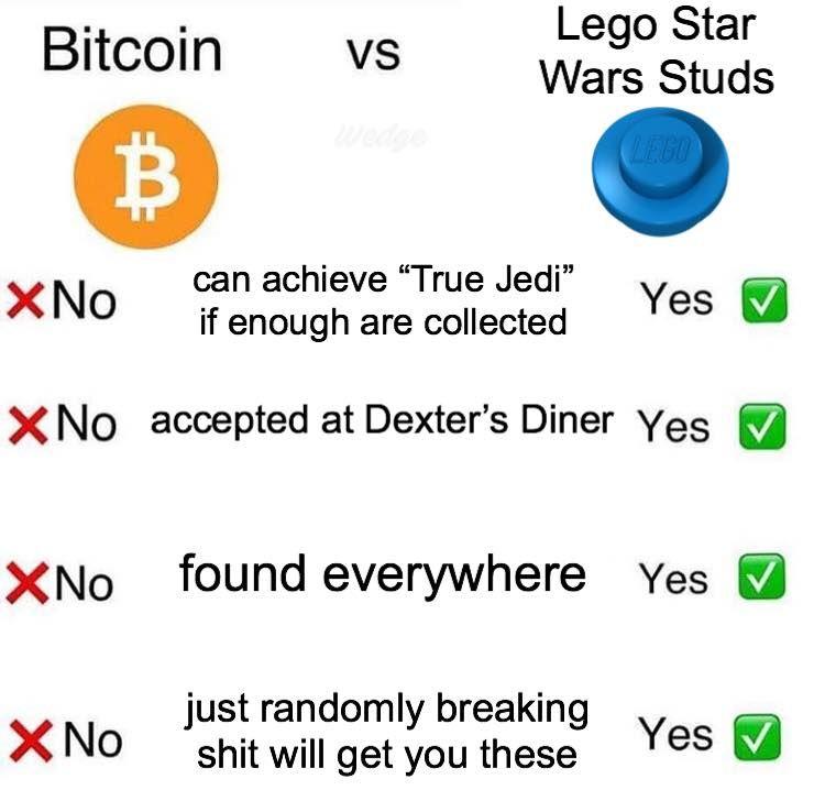 bitcoin meemz r hot rn