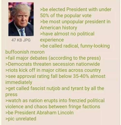 Anon is a president