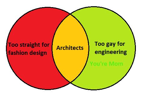 Make Venn diagrams great again