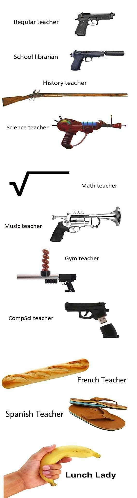 How teachers in the US are going to be