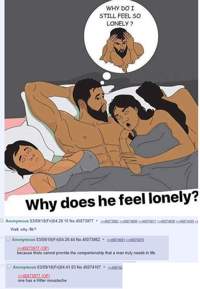 Why /fit/ is lonely