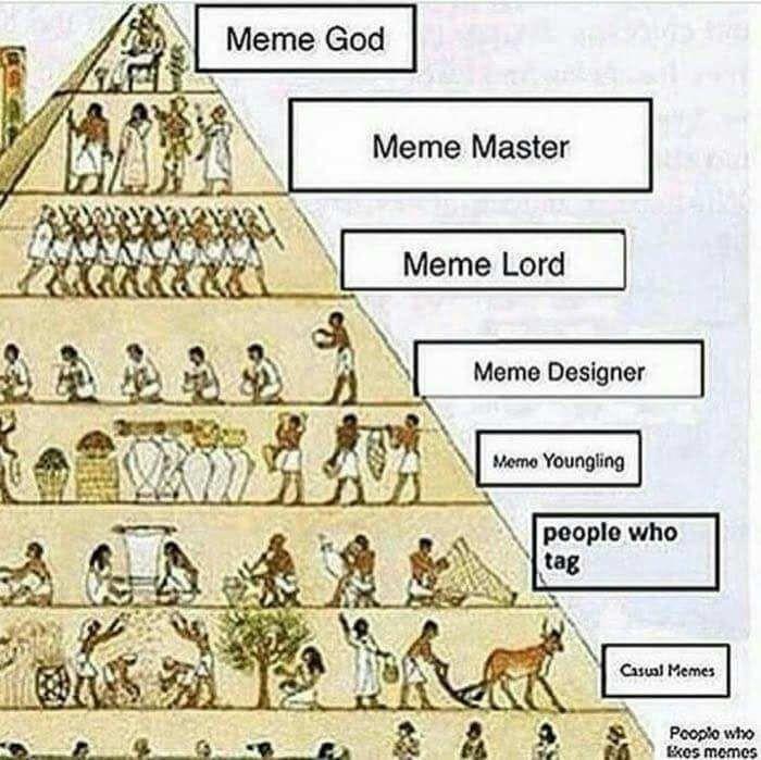 Pyramid of edge.
