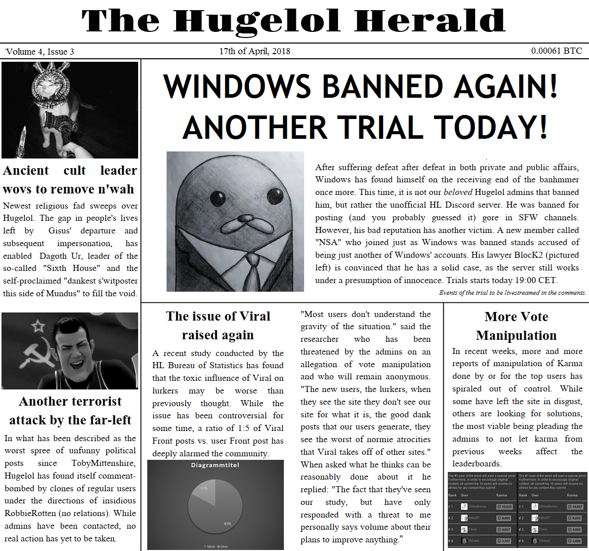 Sorry for the late edition, the trial is already under session