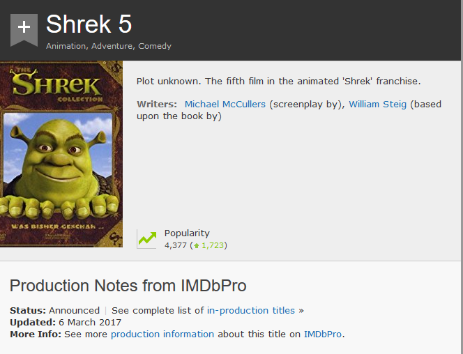 just in case you didn't know shrek 5 is in development