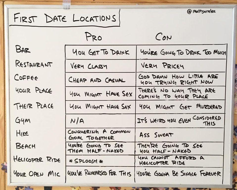 Hva de beste gratis datingside UK