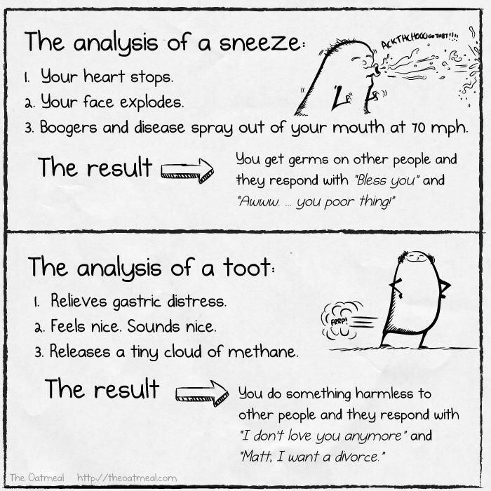 Analysis of a sneeze by The Oatmeal
