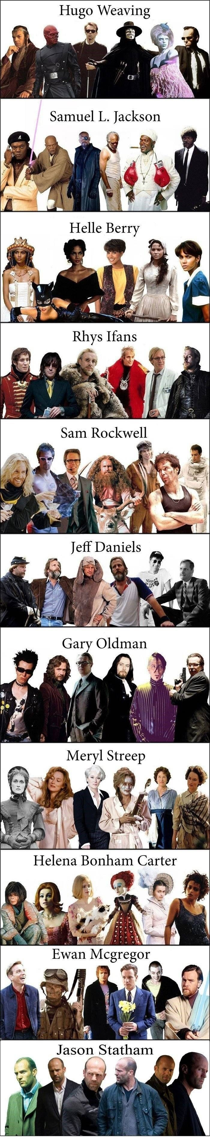 Varying roles of Hollywood Actors