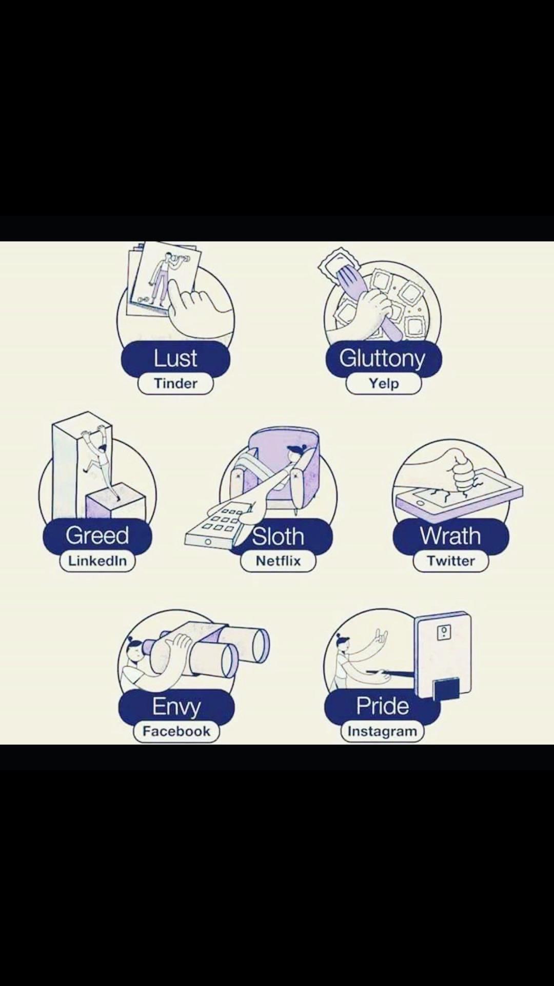 Seven deadly sins as social media