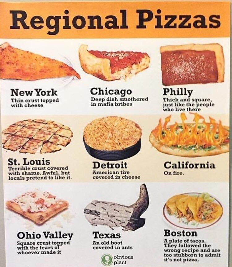 Quick guide to regional pizzas.