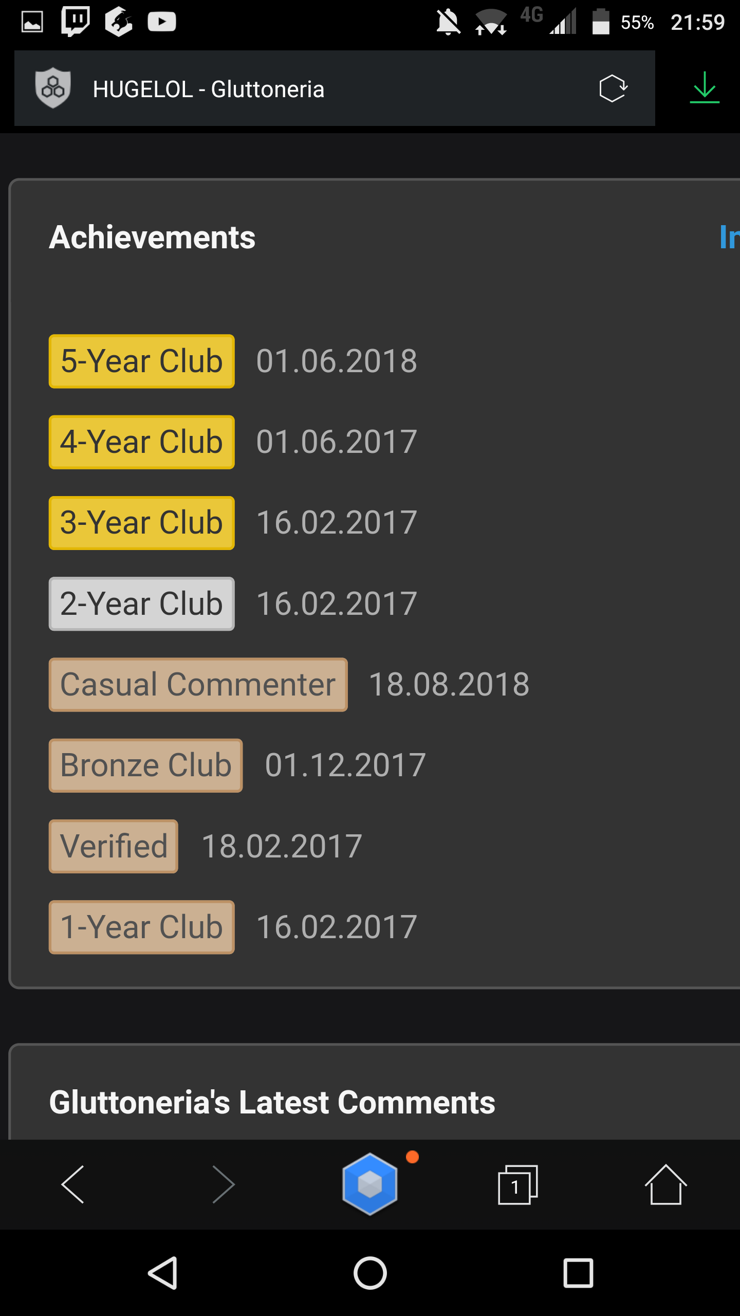 I was quite productive at 2017
