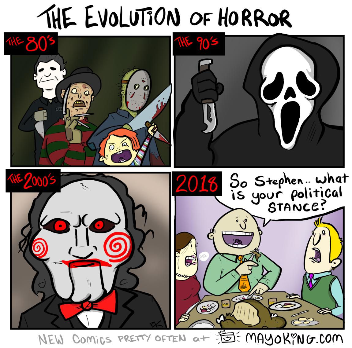 The Evolution of Horror