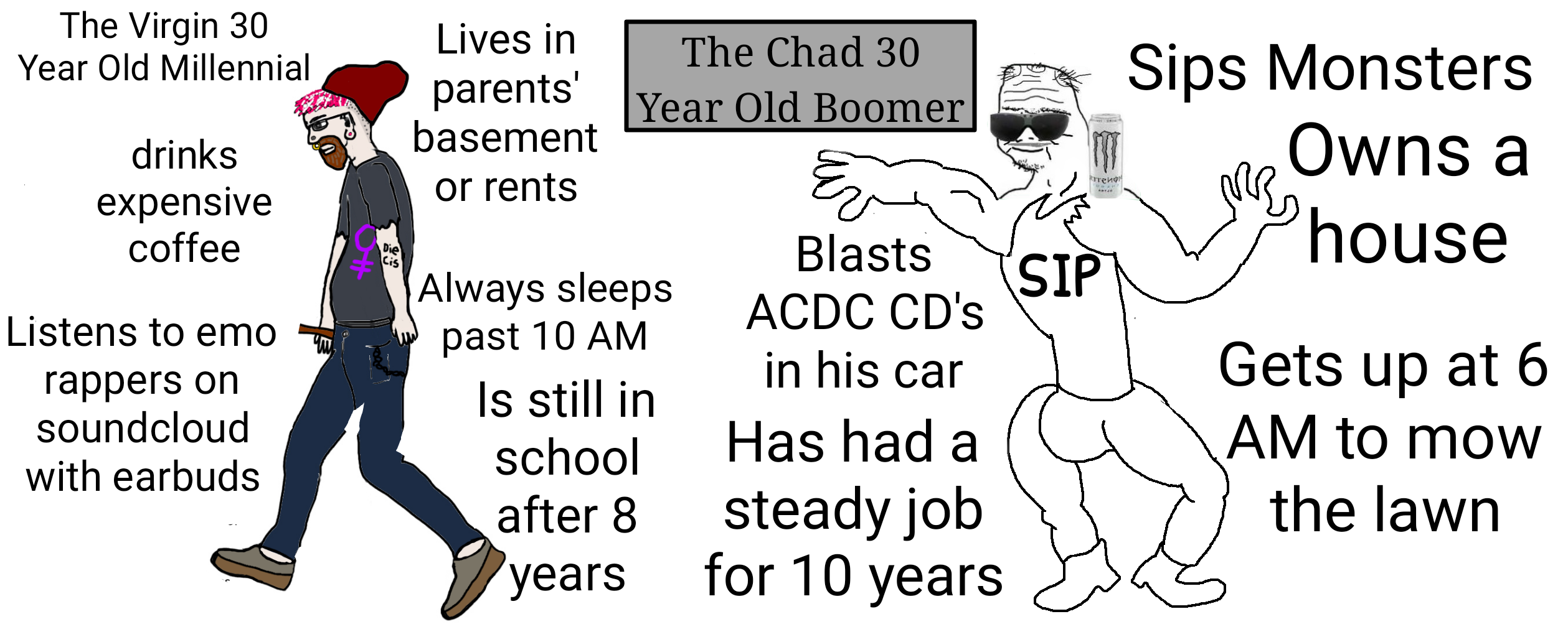 Get on my level milennials