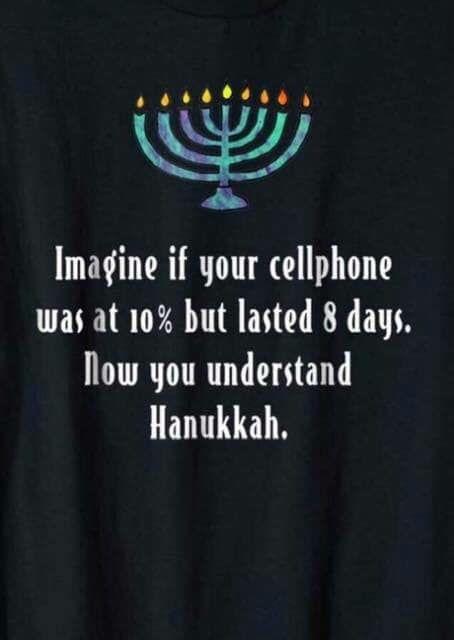 Hanukkah For Dummies