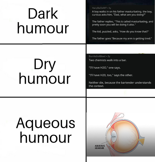 Humour is liquid