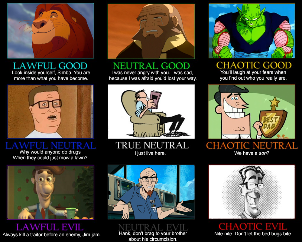 Cartoon dad alignment chart