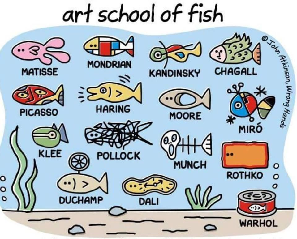 Art school of fish.