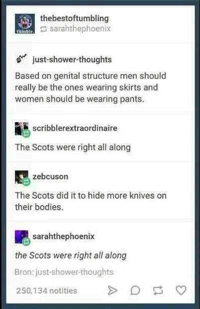 The Scots were right all along