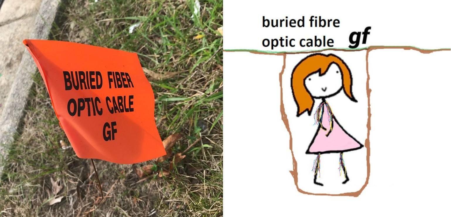 Buried Fiber Optic Cable GF