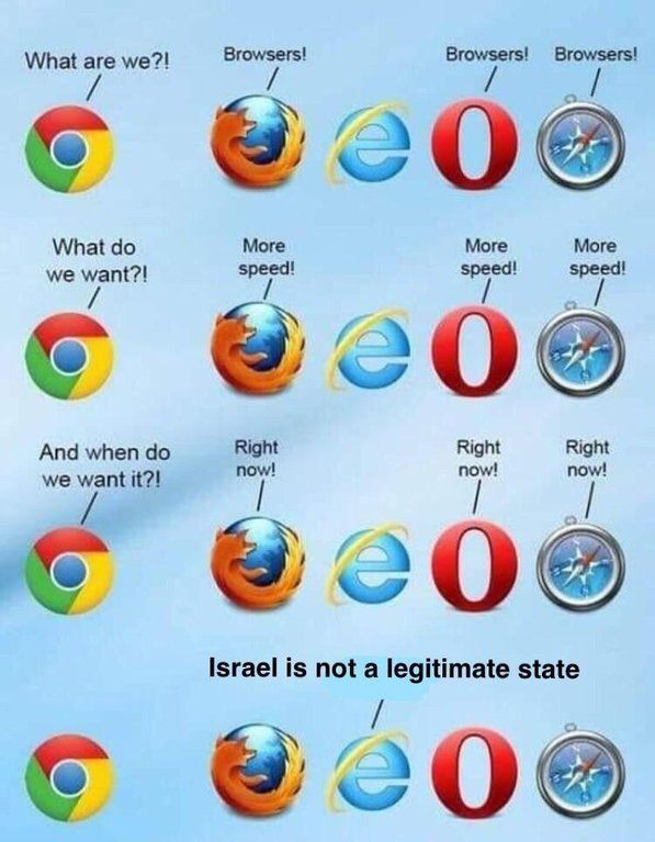 Why Internet Explorer was slowed down