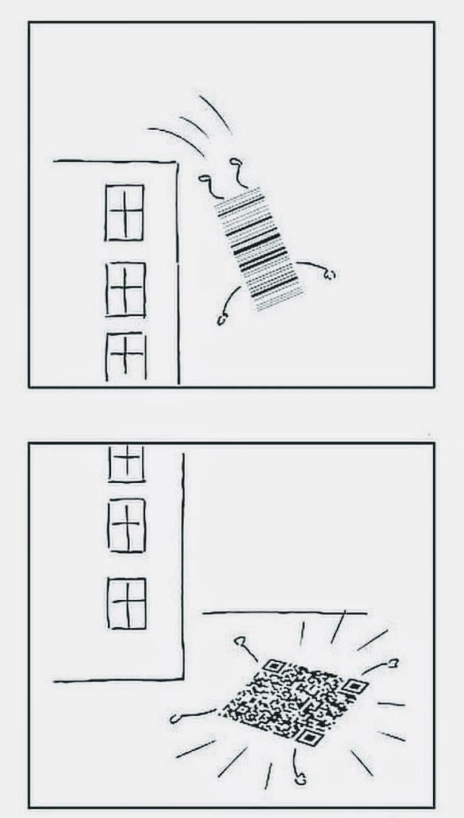 Evolution BAR code to QR code
