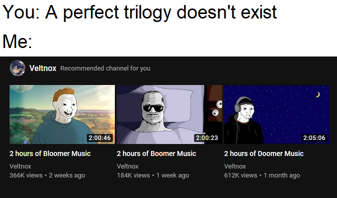The three stages of being