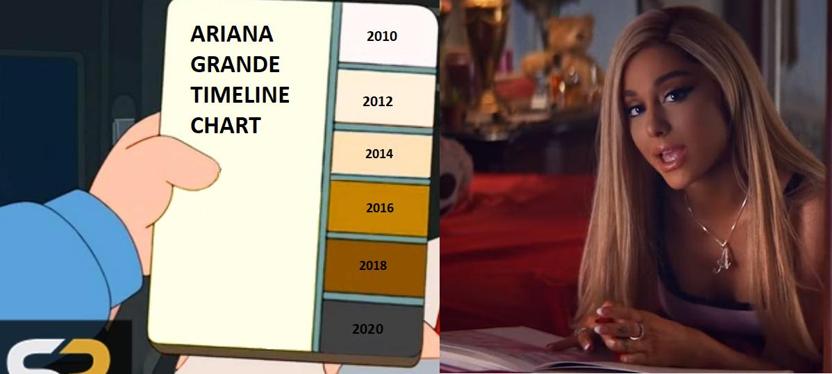 ariana grande timeline chart