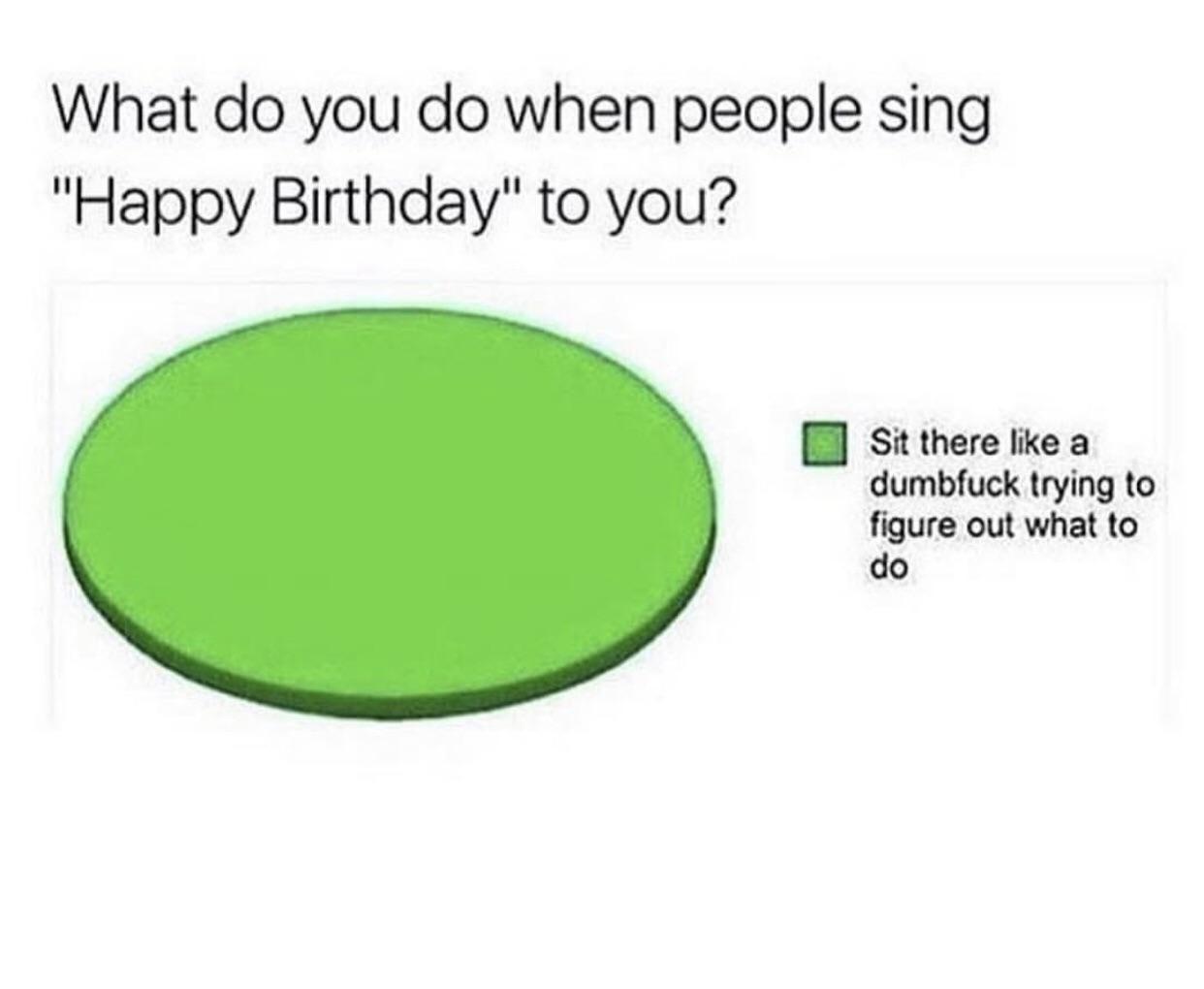Reality of everyones birthday!