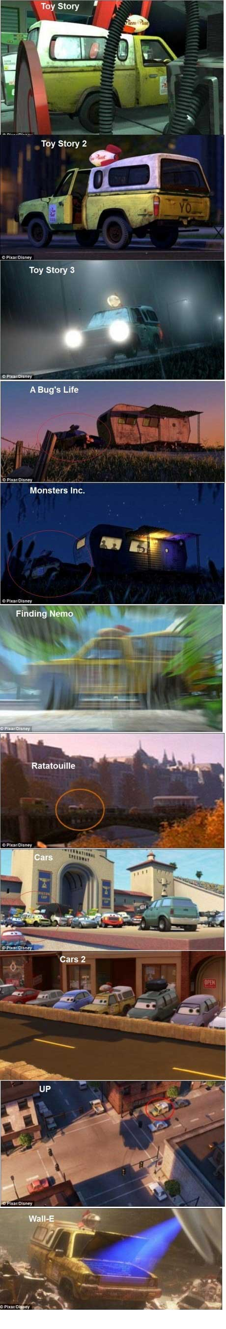 Pixar, it's all about the details