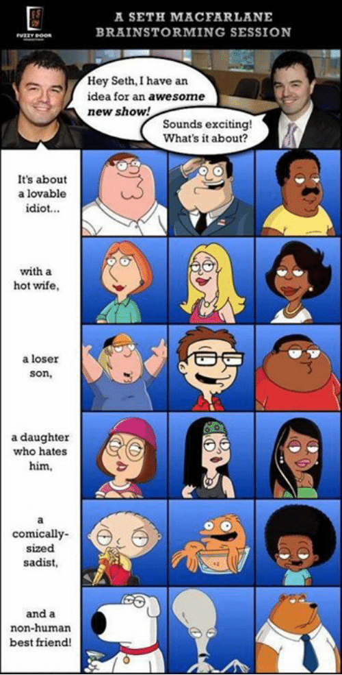Seth MacFarlane nails it again