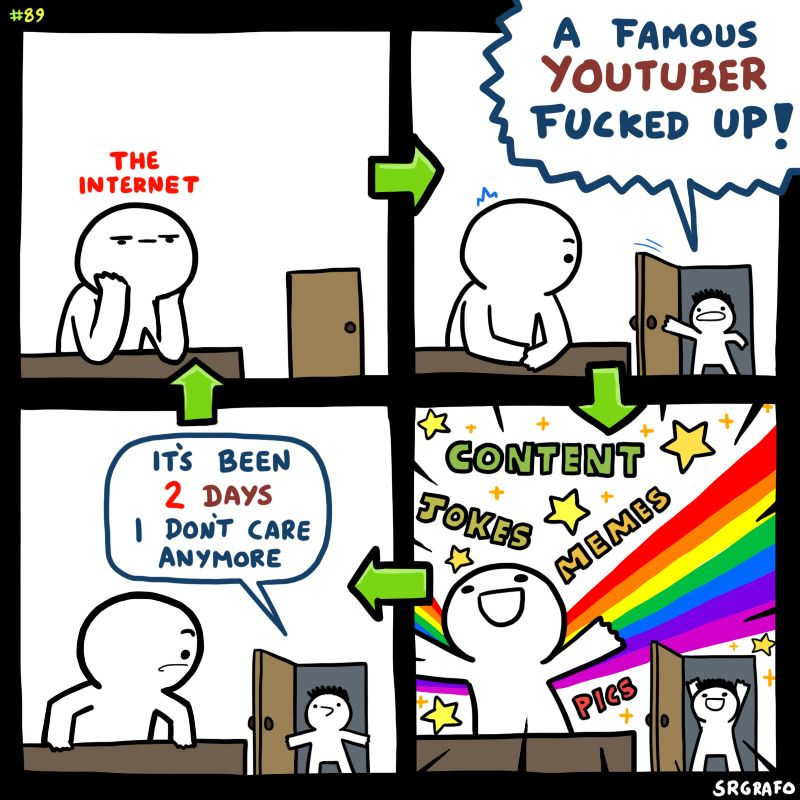 The Internet Cycle