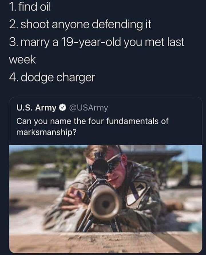 U.S. Army's 4 Fundamentals of Marksmanship