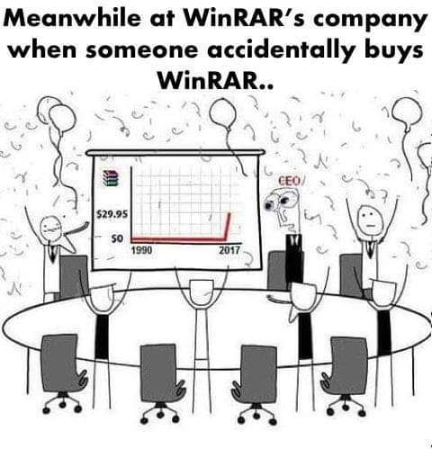 When someone buys Winrar..