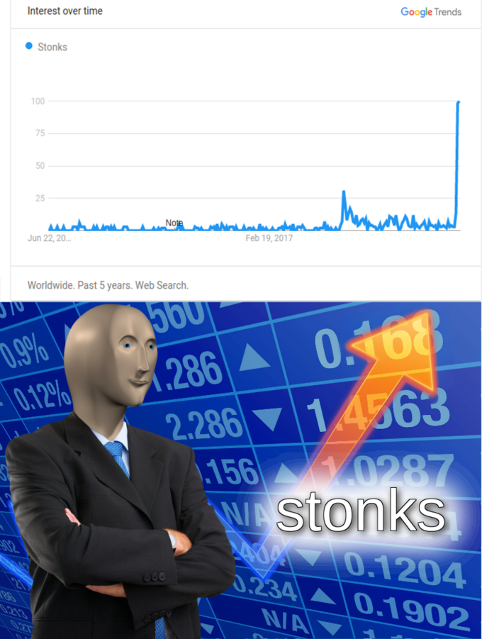 Stonks are up