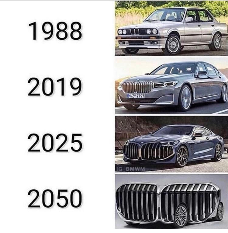 BMW are the future